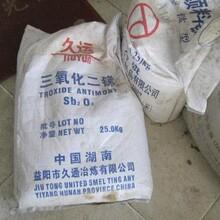 湖南回收橡膠原料行情價格走勢圖片
