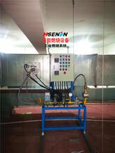 MAXON麦克森线性燃烧器NP-LEAIRFLO空调加热燃烧器线性燃烧器图片