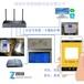 智慧一卡通管理系統景區票務系統售飯機系統
