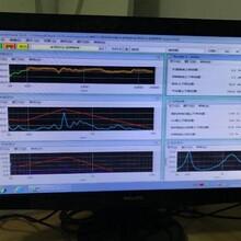 SOUNDCHECK電聲測試儀11.0