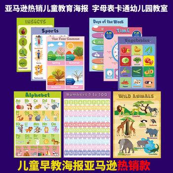 亞馬遜海報掛圖定制兒童學前教育海報英語字母海報掛圖定做