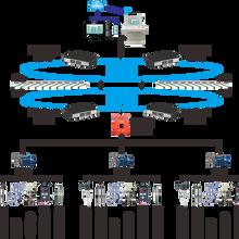井下水泵房在線監控系統圖片