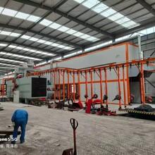 四川全套噴塑設備生產廠家用平臺助力中小企業迅速崛起圖片