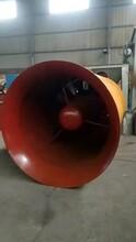 蘇州對旋隧道射流風機批發圖片