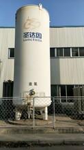 回收液氧罐圖片