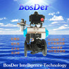 BosDer博赛德调节球阀,云储存