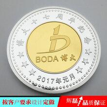 纪念章制作厂家制作纪念章长沙纪念币定做金属奖章定做图片
