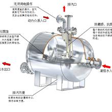 杠杠浮球式疏水阀(泵式疏水阀)国内最大的生产厂家图片