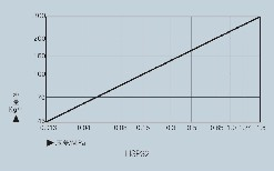 双比重疏液阀HSP系列