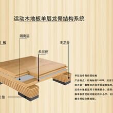 武汉运动场实木地板批发武汉篮球场实木地板施工运动场实木地板图片