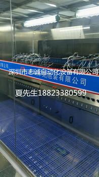 UV喷涂线喷涂线UV自动喷涂线自动喷涂线