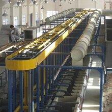 转让电镀厂电镀线转让电镀厂电镀设备回收电镀厂设备厂家图片