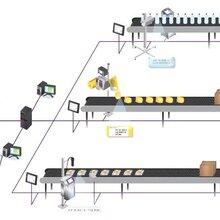 青岛二维码喷码机青岛可变条形码喷码机青岛农产品二维码溯源系统图片