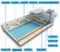 芬尼?#20439;?5kg分体式泳池恒温除湿三集一体热泵机组