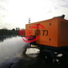 悍莎防汛排涝自吸泵,7米吸程柴油自吸水泵(防汛抗旱水泵)图片