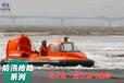 瓦爾特.霸王龍氣墊船的技術性能河北五星氣墊船廠家進口技術