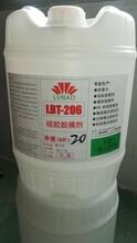 国产取代进口GW250氟素脱模剂型号