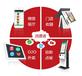 清远点菜系统惠州无线点菜设备广州餐饮收银管理软件IPAD平板点菜