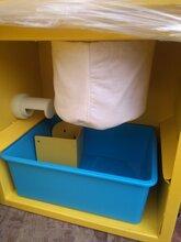 壁挂吸尘机、壁挂吸尘器、汽车美容吸尘器、干湿两用吸尘机图片