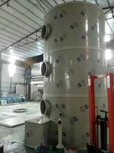 德州家具木器厂漆雾喷淋塔多少钱一套?废气喷淋塔价格图片