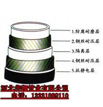 湖南郴优游平台1.0娱乐注册销售PF钢编耐磨复合管和钢丝编织耐磨复合管图片