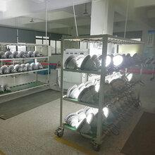 沈陽防爆燈廠家