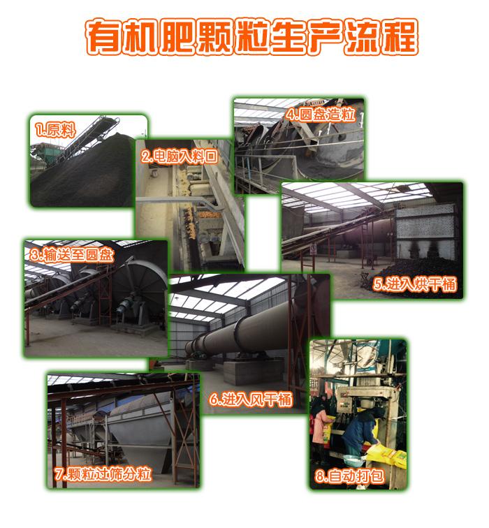 肥料设备图片