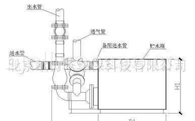 地下室污水泵安装图