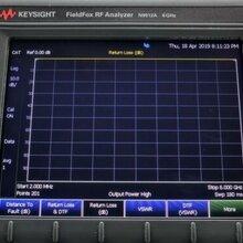 装N9912A现货进口原装6G网络分析仪
