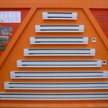 電地暖、電熱膜、電暖氣專業各種電采暖批發銷售安裝圖片