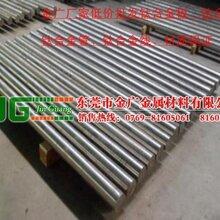 供应Ti-6Al-4v/TC4钛合金化学成分TC6钛合金板厂家图片