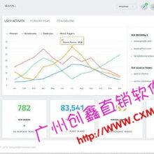 深圳直销管理软件,直销自动化营销系统