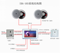 曲靖家庭背景音乐系统,曲靖智能背景音乐设备