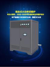 为什么说电采暖会成为主流采暖方式?电磁加热采暖炉3C认证公司