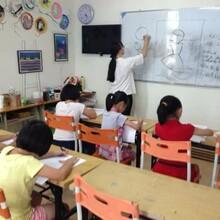 东莞南城幼儿绘画培训幼儿美术培训东莞创易美术培训中心