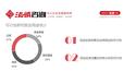 重庆内燃机项目可行性研究报告