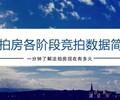 上海闵行区法院拍卖房拍卖网站