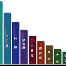 上海松江區司法拍賣房不限購圖片