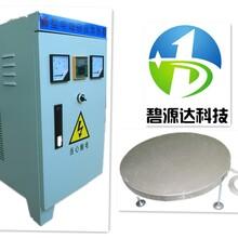 正规厂家电磁加热器低价批发