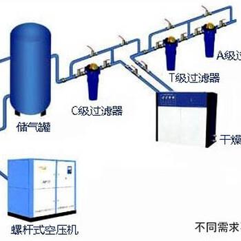 空壓機節能超級管道安裝