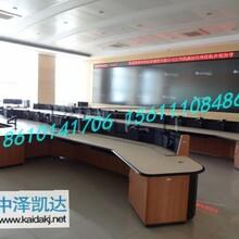 北京豪华调度台就属中泽凯达图片