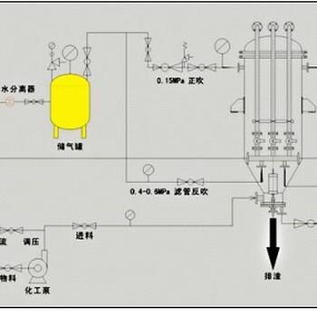 过滤器厂家MZLD反吹袋式干渣过滤器