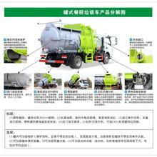 程力威国六餐饮垃圾收集车,湘西供应程力威餐厨垃圾车品质优良图片