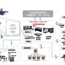 多網融合部門聯動系統平臺圖片