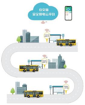 公交站安全用電系統安科瑞公交車站配電云平臺狀態遠程實時監測