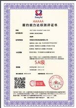 ISO质量管理环境管理职业健康体系认证办理图片