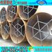 云南昆明绿春马龙GB9948无缝管方管螺旋管焊管42crmo厚壁合金钢材加工行情资讯