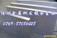 中山AZ80A鎂合金板汽車專用材料