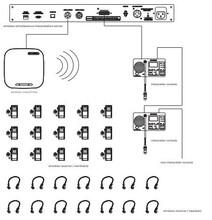 新乡公信FS-FHSS无线同声传译系统图片