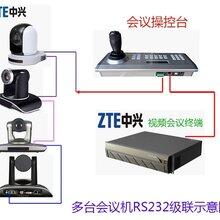 中興ZXV10系列視頻會議攝像機控制鍵盤